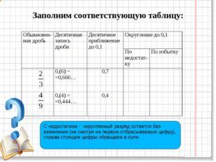 Заполним соответствующую таблицу: С недостатком - округляемый разряд остается