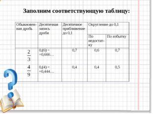 Заполним соответствующую таблицу: Обыкновен- ная дробьДесятичная запись дроб