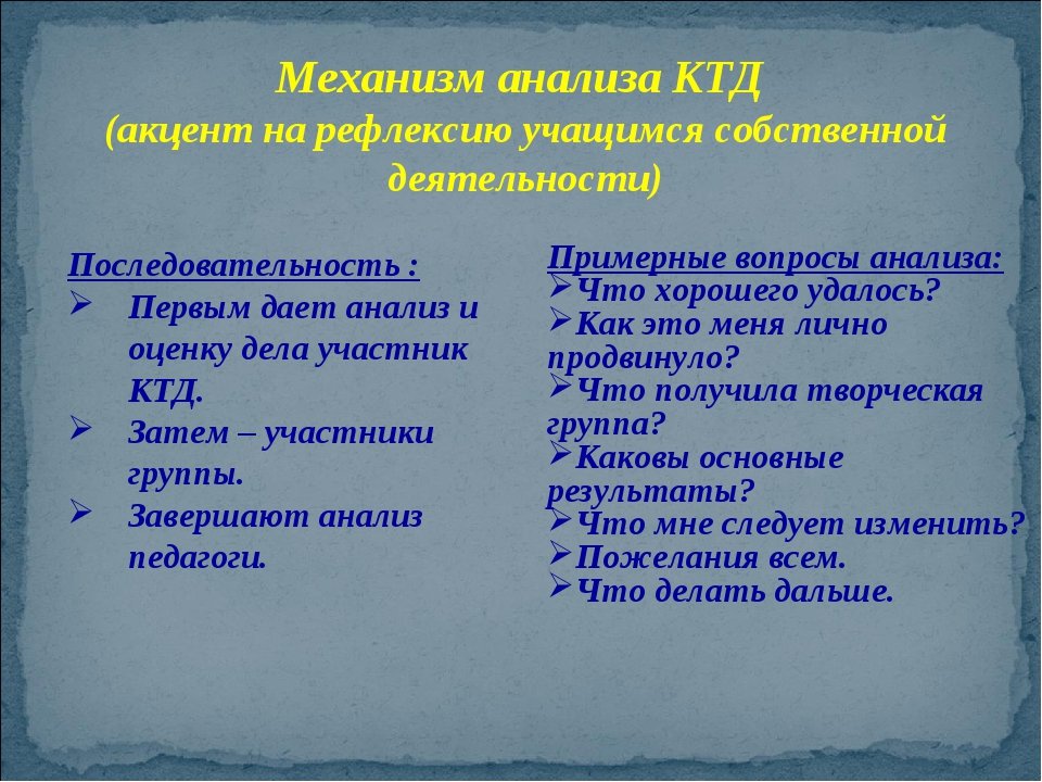 Механизм анализа КТД (акцент на рефлексию учащимся собственной деятельности)...