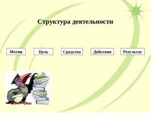 Мотив Средства Действия Структура деятельности Цель Результат