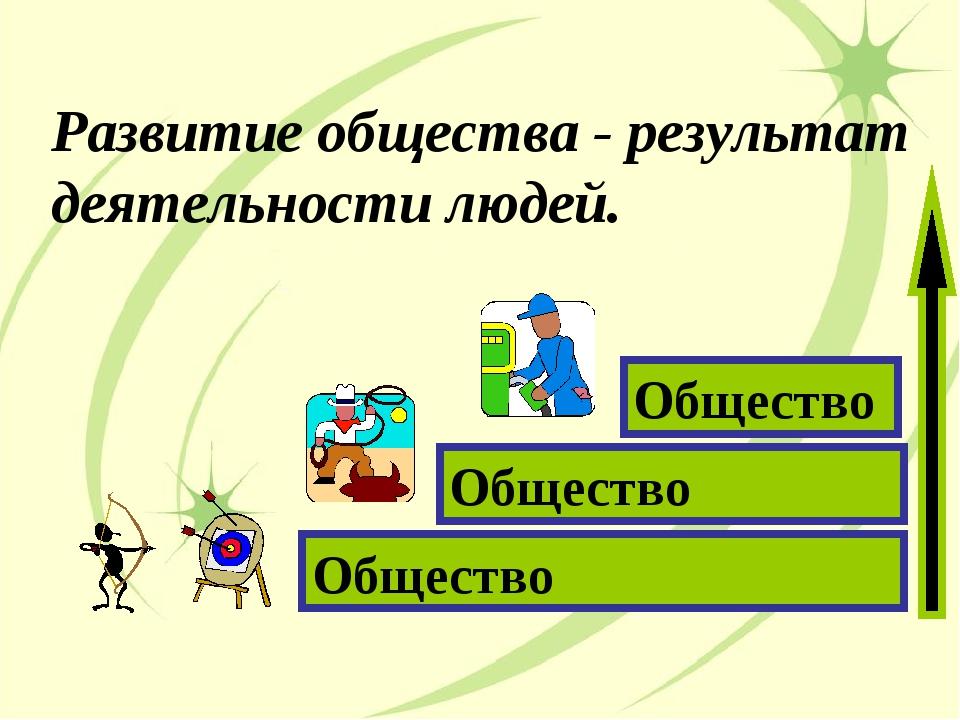 Развитие общества - результат деятельности людей. Общество Общество Общество