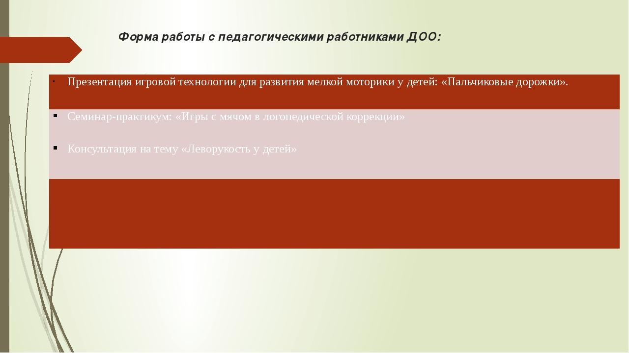 Форма работы с педагогическими работниками ДОО: Презентация игровой технологи...