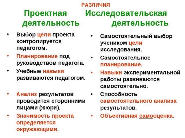 РАЗЛИЧИЯ Проектная Исследовательская деятельность деятельность Выбор цели про...