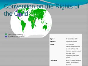 Convention on the Rights of the Child    Parties to the convention    Only si