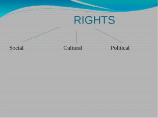 RIGHTS Social Cultural Political