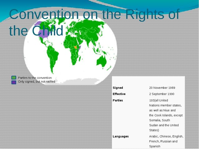 Convention on the Rights of the Child    Parties to the convention    Only si...