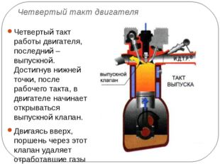 Четвертый такт двигателя Четвертый такт работы двигателя, последний – выпускн