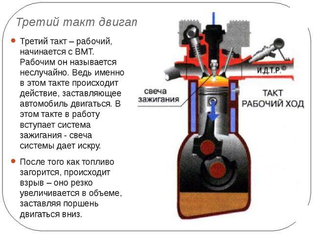 Третий такт двигателя Третий такт – рабочий, начинается с ВМТ. Рабочим он наз...