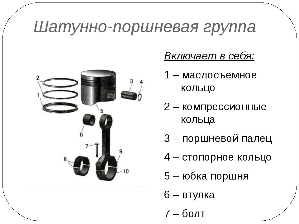 Шатунно-поршневая группа Включает в себя: 1 – маслосъемное кольцо 2 – компрес...