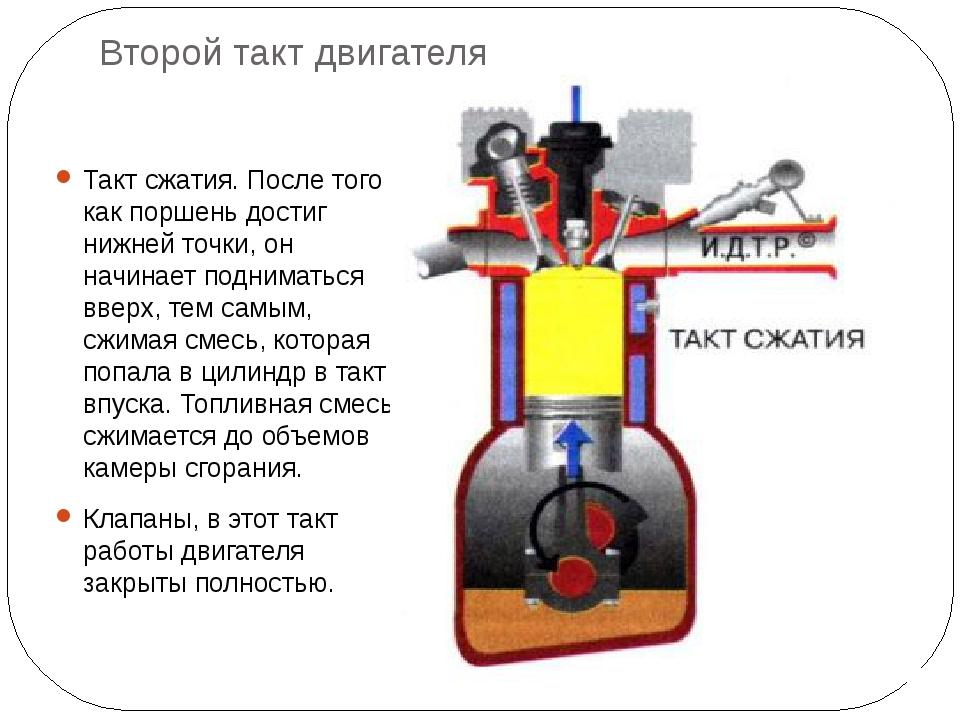 Второй такт двигателя Такт сжатия. После того как поршень достиг нижней точки...