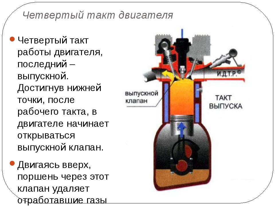 Четвертый такт двигателя Четвертый такт работы двигателя, последний – выпускн...