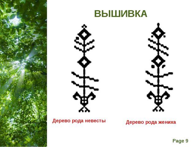 Дерево рода невесты Дерево рода жениха ВЫШИВКА Free Powerpoint Templates Page *