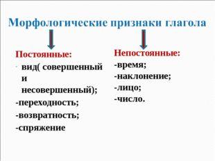 Постоянные: вид( совершенный и несовершенный); -переходность; -возвратность;