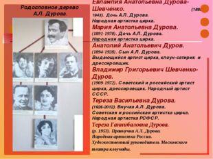 Евлампия Анатольевна Дурова- Шевченко. (1888-1943). Дочь А.Л. Дурова. Народна