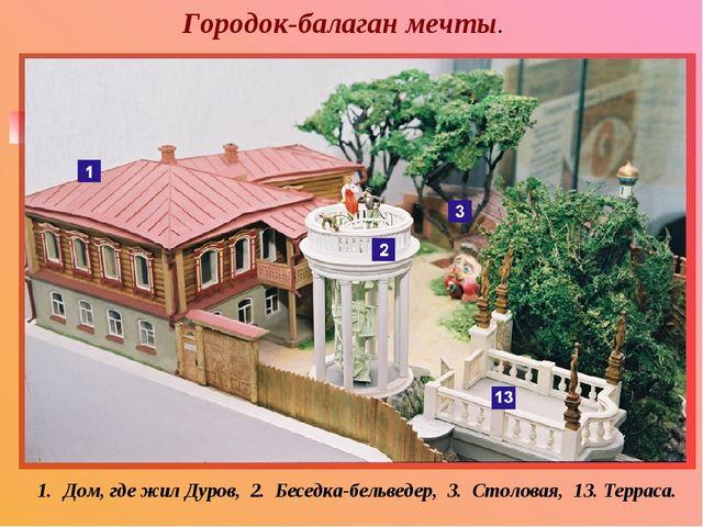 Городок-балаган мечты. Дом, где жил Дуров, 2. Беседка-бельведер, 3. Столовая,...