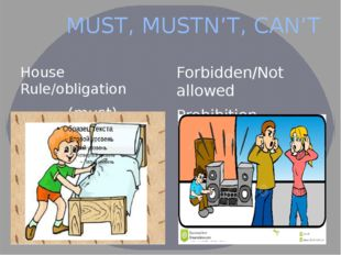MUST, MUSTN'T, CAN'T House Rule/obligation (must) Forbidden/Not allowed Prohi