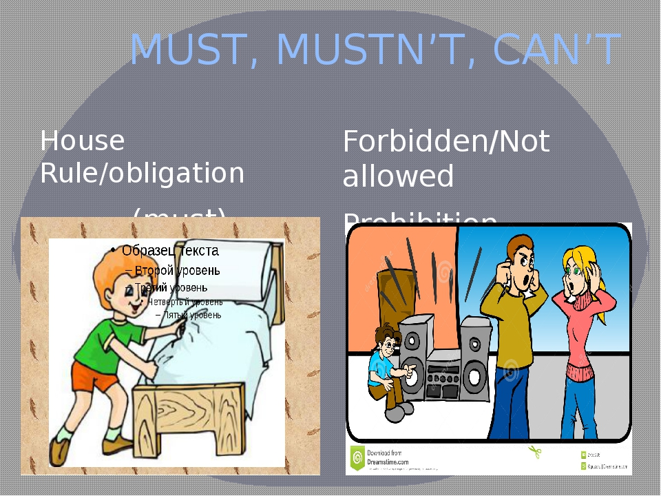 MUST, MUSTN'T, CAN'T House Rule/obligation (must) Forbidden/Not allowed Prohi...