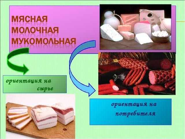 ориентация на сырье ориентация на потребителя