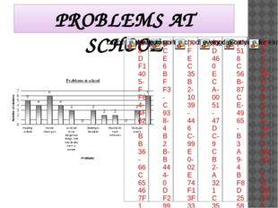 PROBLEMS AT SCHOOL
