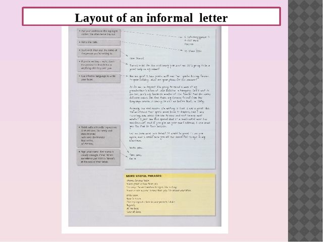Layout of an informal letter