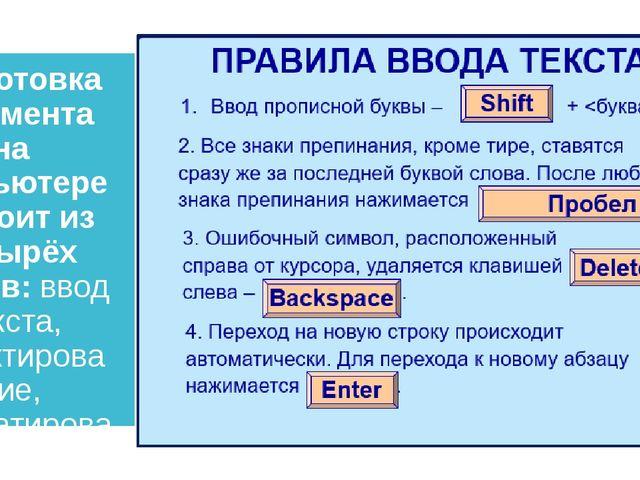 Подготовка документа на компьютере состоит из четырёх этапов: ввод текста, ре...