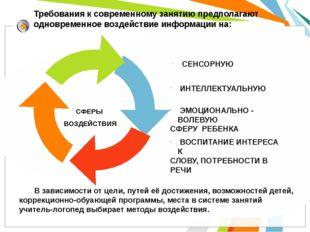 Требования к современному занятию предполагают одновременное воздействие инфо