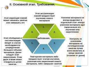 II. Основной этап. Требования. 1. 5. 3. 4. Этап коррекции знаний может начина