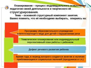 Планирование – процесс индивидуального осмысления педагогом своей деятельнос