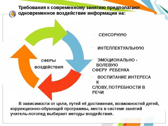 Требования к современному занятию предполагают одновременное воздействие инфо...