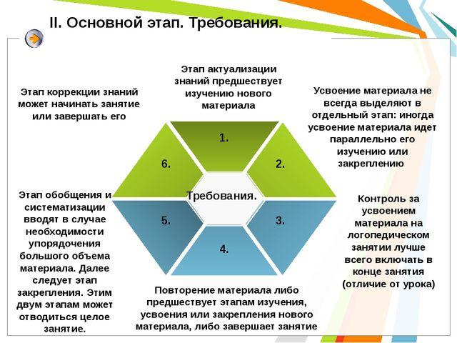 II. Основной этап. Требования. 1. 5. 3. 4. Этап коррекции знаний может начина...