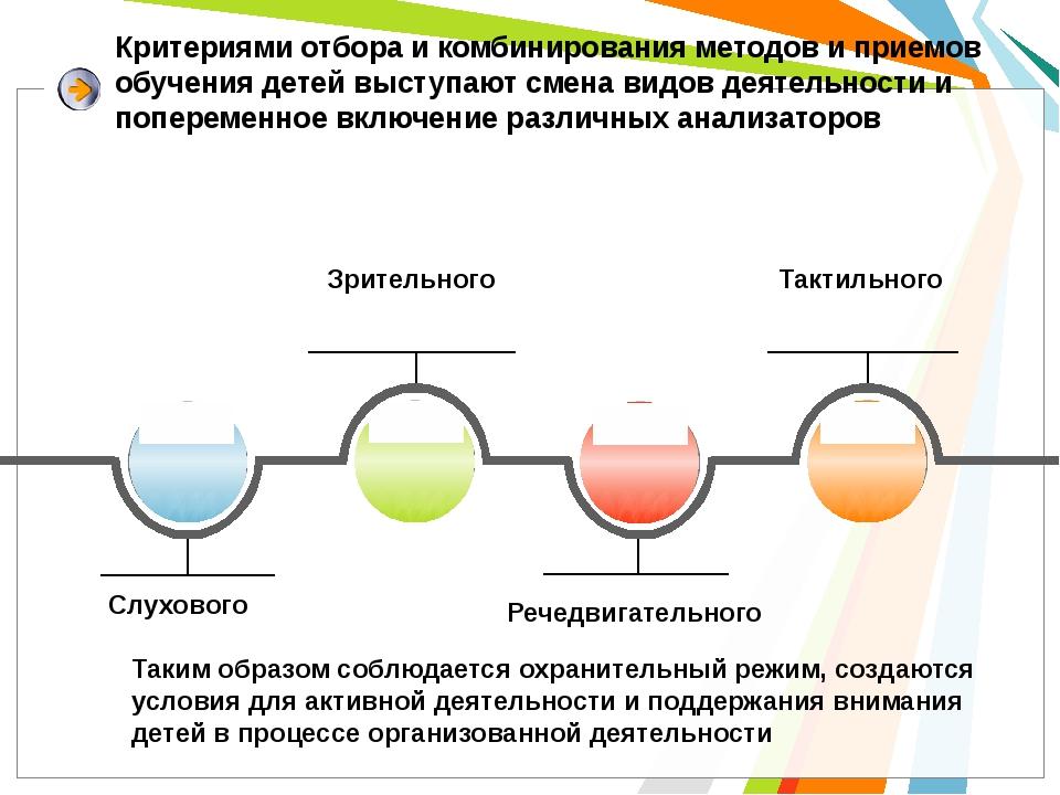 Критериями отбора и комбинирования методов и приемов обучения детей выступают...
