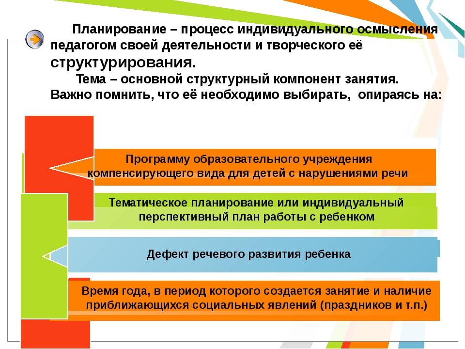 Планирование – процесс индивидуального осмысления педагогом своей деятельнос...