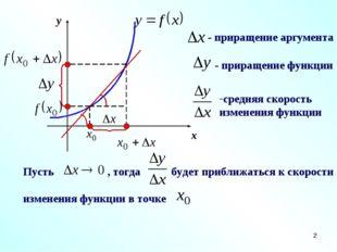 * x y - приращение аргумента - приращение функции средняя скорость изменения