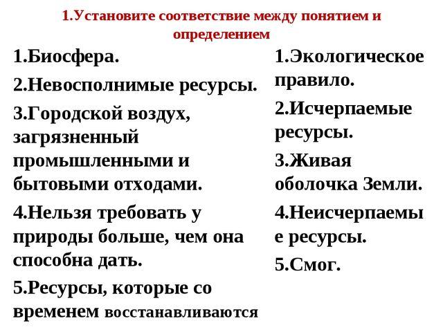 1.Установите соответствие между понятием и определением 1.Биосфера. 2.Невоспо...