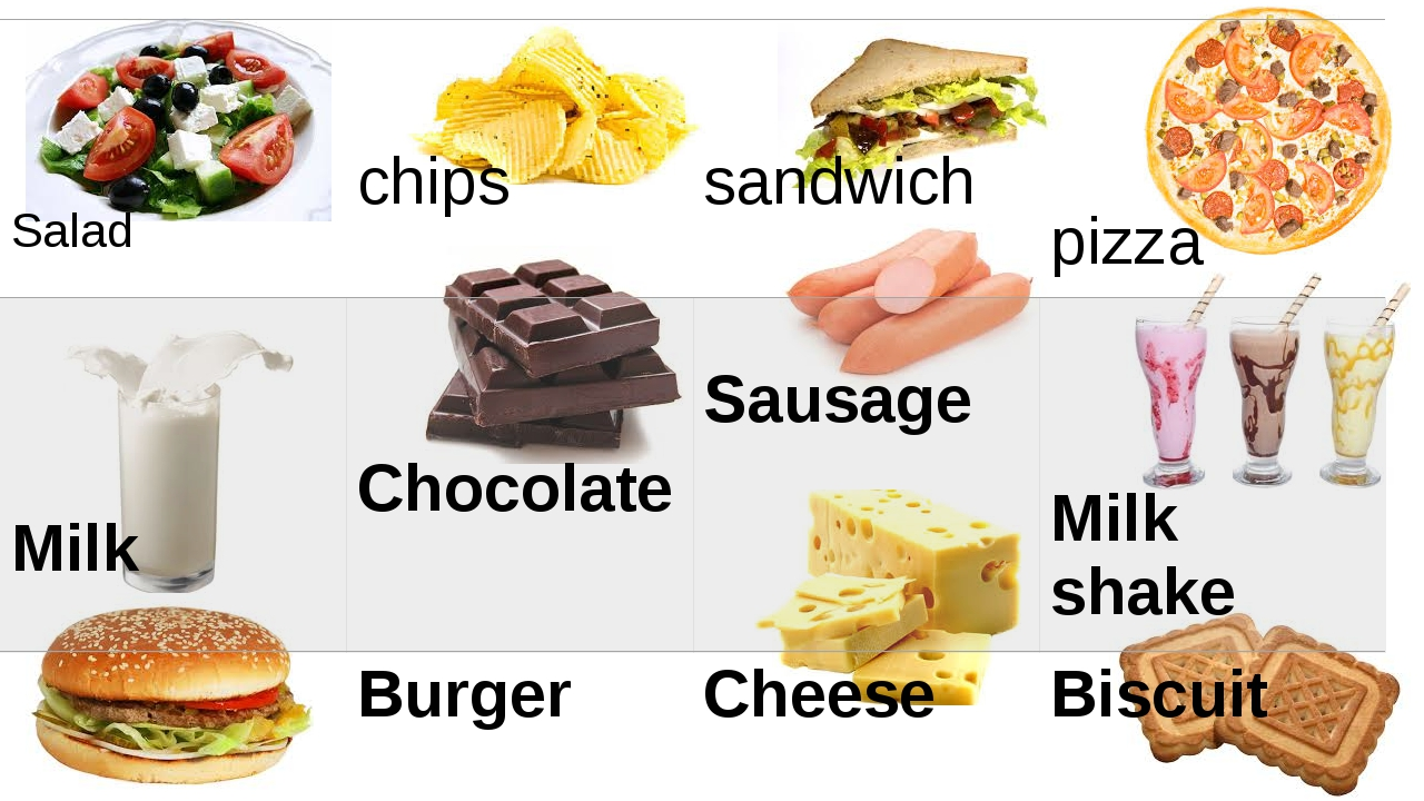 Salad chips sandwich pizza Milk Chocolate Sausage Milk shake Burger Cheese B...