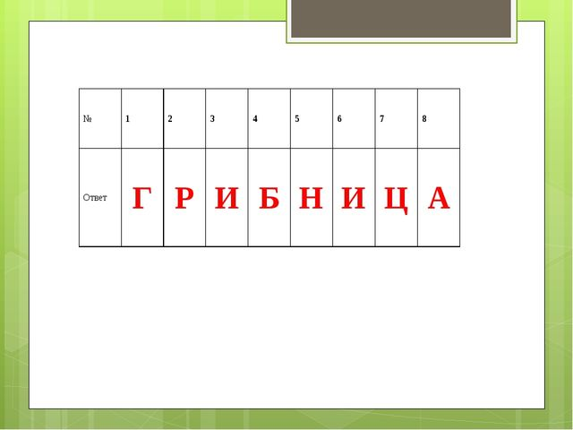 № 12345678 ОтветГРИБНИЦА