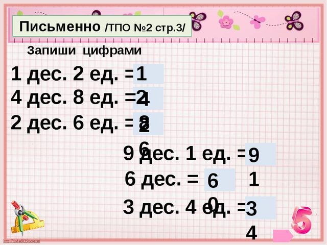 Письменно /ТПО №2 стр.3/ Запиши цифрами 1 дес. 2 ед. = 4 дес. 8 ед. = 2 дес....