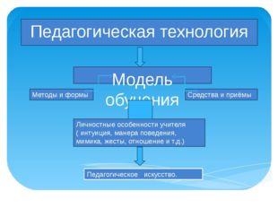 Педагогическая технология Модель обучения Методы и формы Средства и приёмы Ли