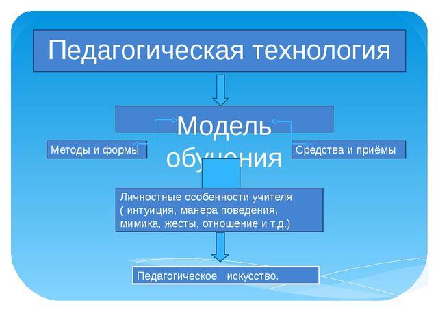 Педагогическая технология Модель обучения Методы и формы Средства и приёмы Ли...