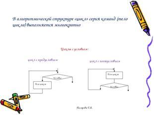 В алгоритмической структуре «цикл» серия команд (тело цикла) выполняется мног