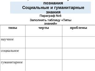 Параграф №6 Параграф №6 Заполнить таблицу «Типы знаний»