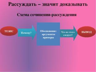 Рассуждать – значит доказывать Схема сочинения-рассуждения ТЕЗИС Обоснование: