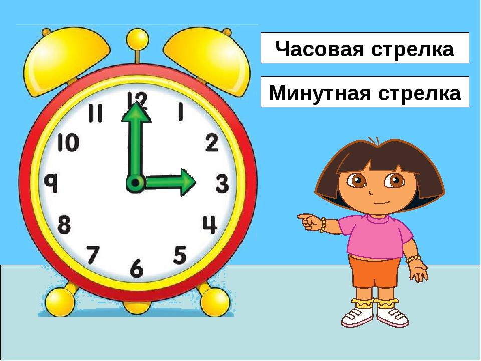 Часовая стрелка Минутная стрелка