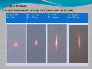l – длина плёнки; h – вертикальный размер изображения на экране l1= 14, 4 см;