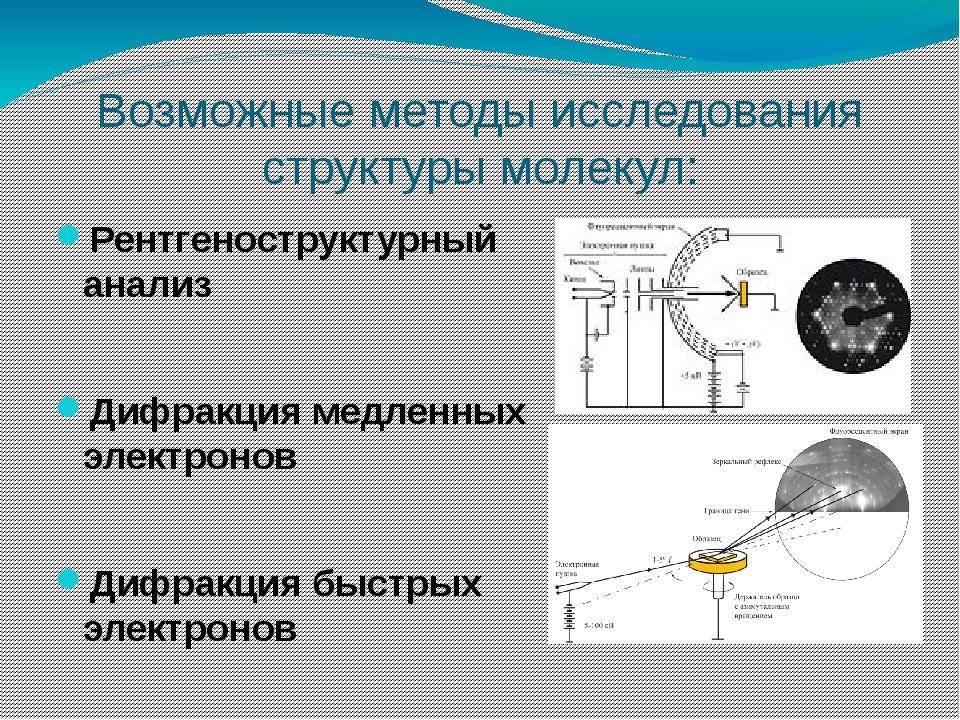 Возможные методы исследования структуры молекул: Рентгеноструктурный анализ Д...