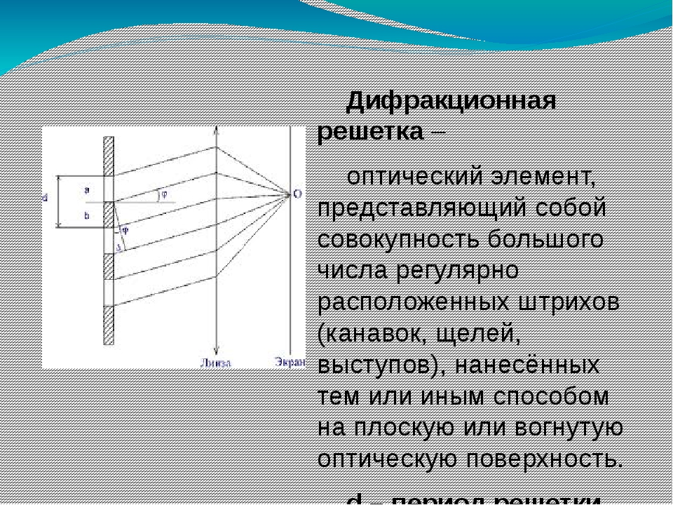 Дифракционная решетка – оптический элемент, представляющий собой совокупност...