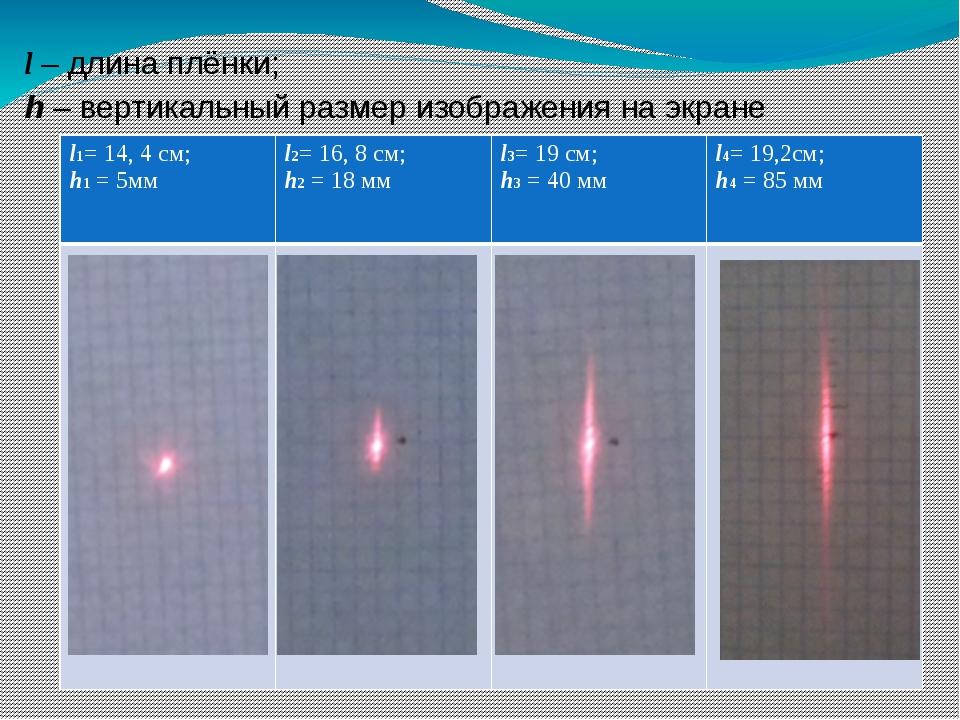 l – длина плёнки; h – вертикальный размер изображения на экране l1= 14, 4 см;...