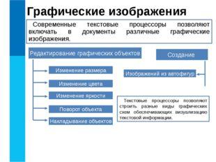 Графические изображения Современные текстовые процессоры позволяют включать в