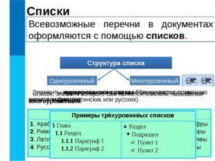 Списки Всевозможные перечни в документах оформляются с помощью списков. Нумер