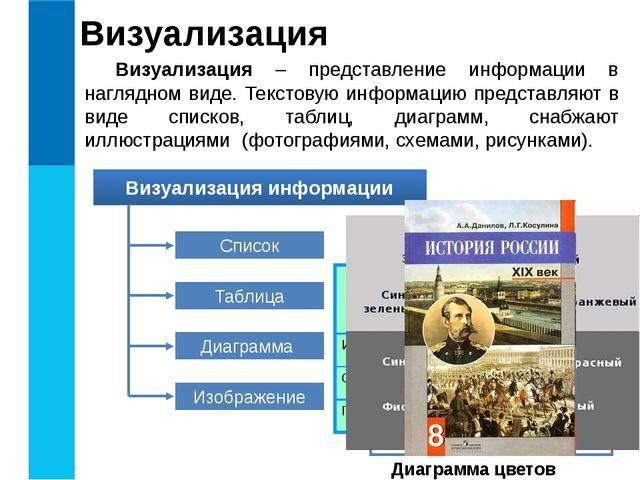 Визуализация Визуализация – представление информации в наглядном виде. Тексто...